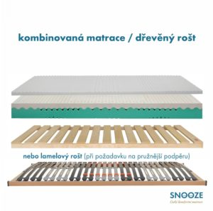 kombinovaná matrace