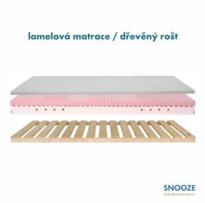 lamelová matrace