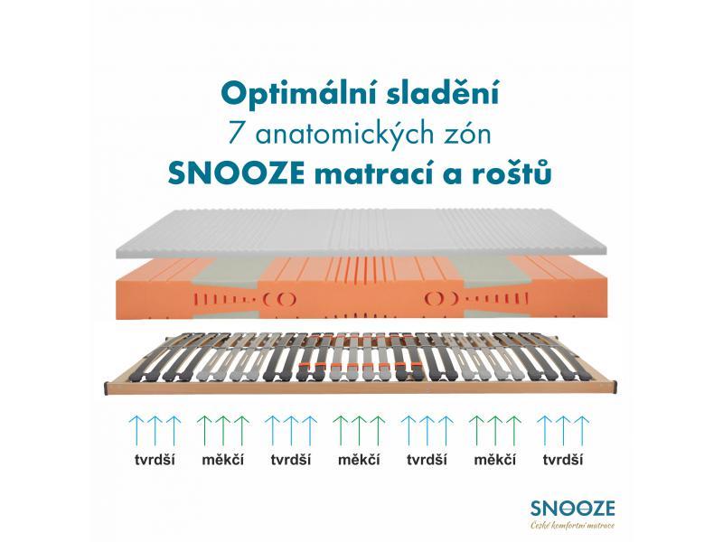 rošt a matrace snooze